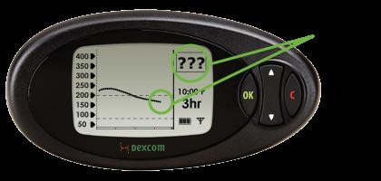 Знаки вопроса на месте измерения глюкозы в декском