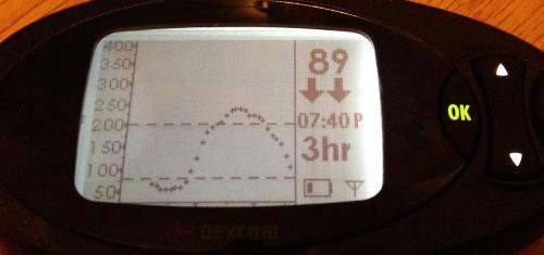 Резкое падение сахара в крови