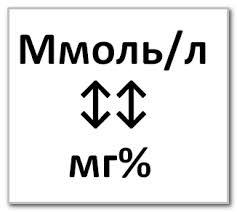 mg-mmol